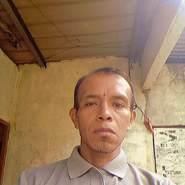 nenes43's profile photo