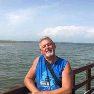 mcgrawl's profile photo