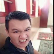 wahyuj9's profile photo