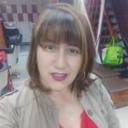 soniaa237's profile photo