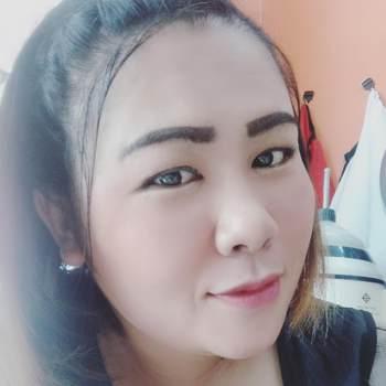 user_nxoq36240_Khon Kaen_Single_Weiblich