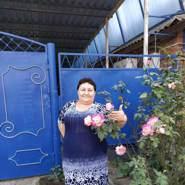 nadezhda220497's profile photo