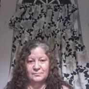 leslien420229's profile photo
