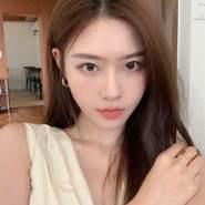 xiaox68's profile photo
