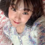 zhaos22's profile photo