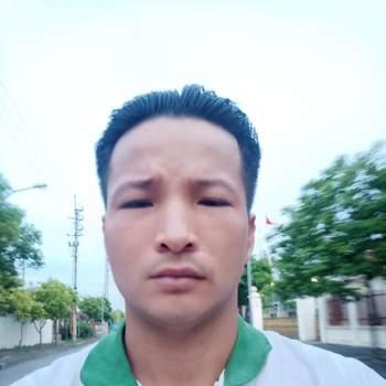 tient408106_Ha Noi_Single_Male