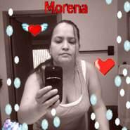 rubya96's profile photo