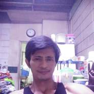 ryan762266's profile photo