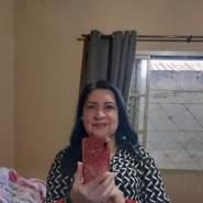 ritam766368's profile photo