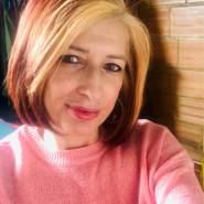 maria955917's profile photo