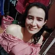user_brcsu08's profile photo