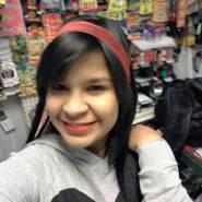 priscy916868's profile photo