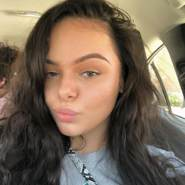charlotteb174801's profile photo
