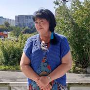 larisa784992's profile photo