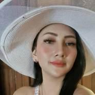 dewif81's profile photo