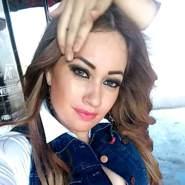 orangenora's profile photo