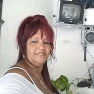 marelis62's profile photo
