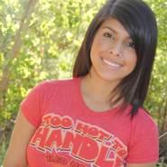 risac088796's profile photo