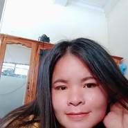 anm2049's profile photo