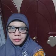 imahasyim's profile photo
