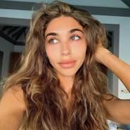 cierra322386's profile photo