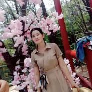 caominht389792's profile photo