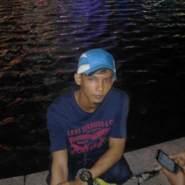 andikar730296's profile photo