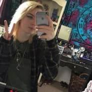 anniet858237's profile photo