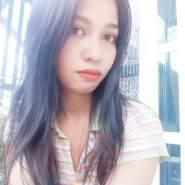 thuyt893306's profile photo