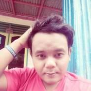 anggaraa46585's profile photo