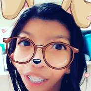 izzatrexchannel's profile photo