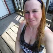 gwent61's profile photo