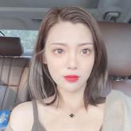 hanh736's profile photo