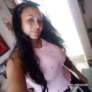aristizabal130696's profile photo