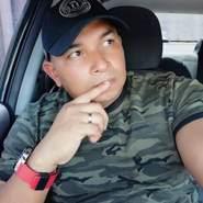 orlandoa168's profile photo