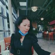 nguyenc460765's profile photo