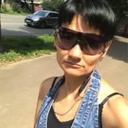 veronika629226's profile photo