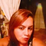 ceciliac859653's profile photo