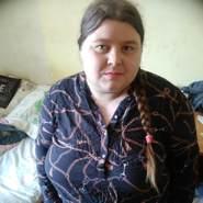 igaz262's profile photo