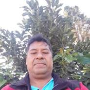 santose910406's profile photo