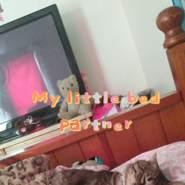 samanthan981170's profile photo