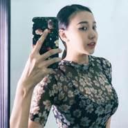 neilw66's profile photo
