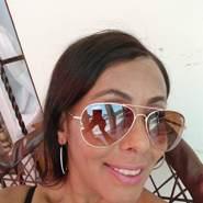 noemid42's profile photo