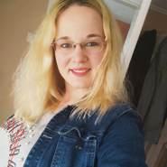angyallucia's profile photo
