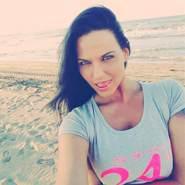 sydneyk662387's profile photo