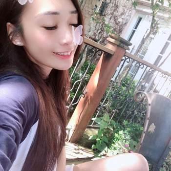 userbf124618_Chiang Rai_Độc thân_Nữ