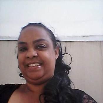 juliana968129_Minas Gerais_Svobodný(á)_Žena