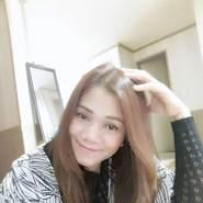 phimtong1709's profile photo