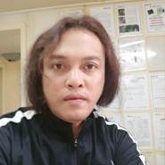 yulianusn582486's profile photo