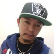 ruizjohnito's profile photo